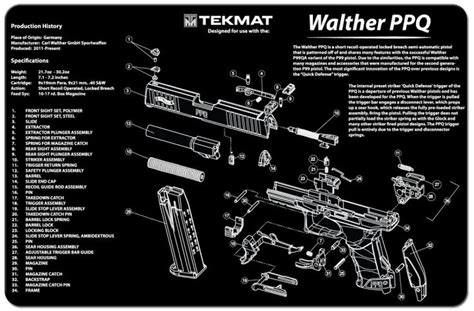 ppq walther tekmat gun mat schematic exploded m1 cleaning hk vs firearms bench handgun armorers vp9 classic