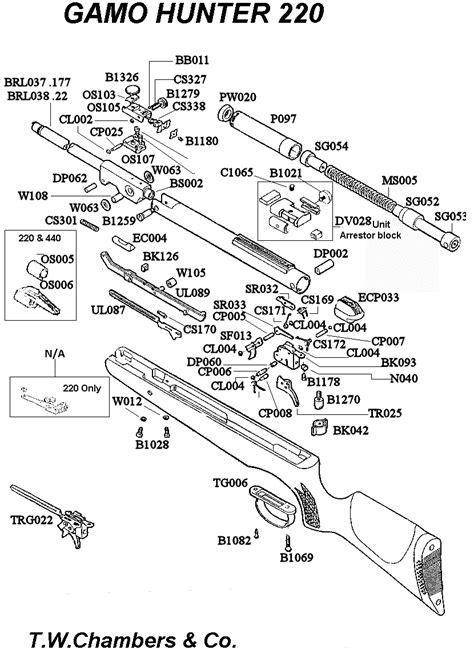 hunter  gamo airgun spares chambers gunmakers