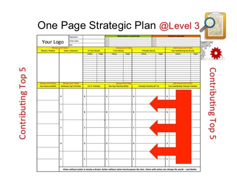 one page strategic plan a strategy in a day the one page strategic plan