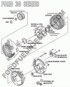 Howto - Change The Rectifier In A 3g Alternator