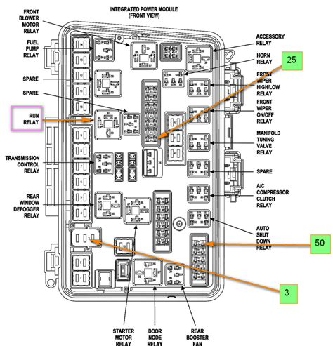 2004 Chrysler Town And Country Fuse Box by 2004 Gmc Fuse Box Diagram