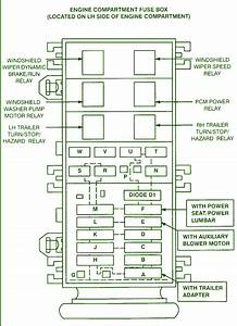 1995 Ford Windstar Fuse Box Diagram  U2013 Circuit Wiring Diagrams