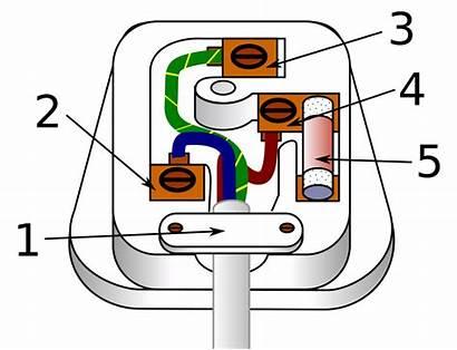 Mains Plug Svg Three Wiring Electricity Neutral