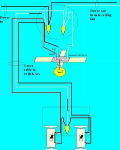 How to wire a ceiling fan for separate control fo the