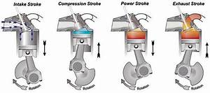 Touch In Knowledge  Four Stroke Cycle Engines