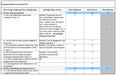Risk And Mitigation Plan Template by Risk Analysis Template For Word Excel And Pdf