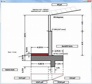 Gabion retaining wall simple low uk