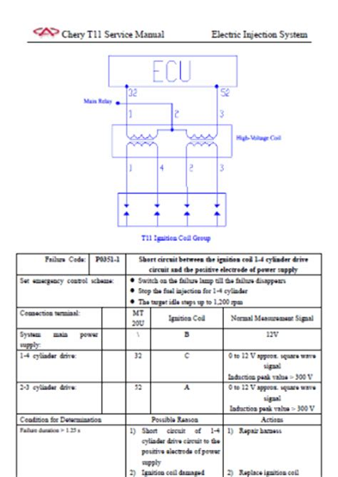 wiring diagram chery qq image collections wiring diagram
