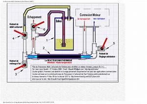 Moteur à Eau : comment construire un moteur a eau pantone ~ Medecine-chirurgie-esthetiques.com Avis de Voitures