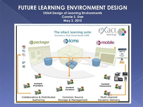 future learning environment  distance education