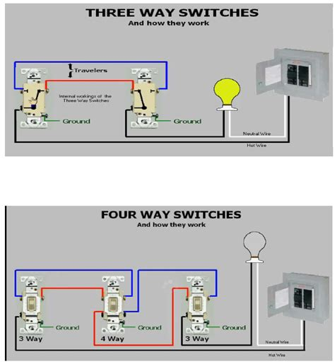 3 way switch commercial wiring methods wiring diagram with description