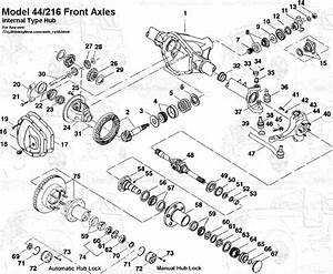 Axle Schematics