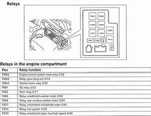 Volvo S40 V50 C70 2007 Electrical Wiring Diagram Manual Instant