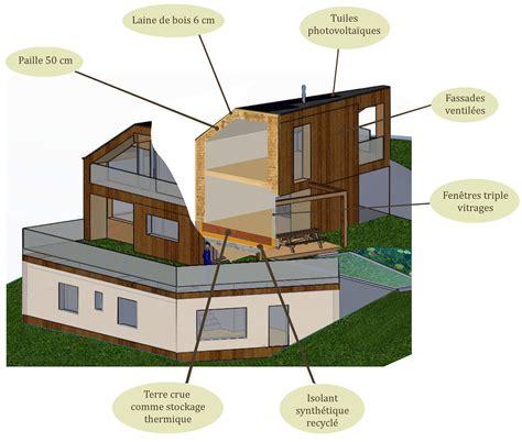 Construire Une Maison En 3d Construire Sa Maison En 3d Construire Sa Maison En 3d