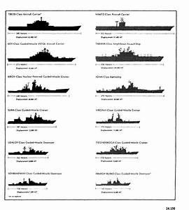 Battleship Game Ship Sizes Frigate Vs Destroyer  U00ab The Best