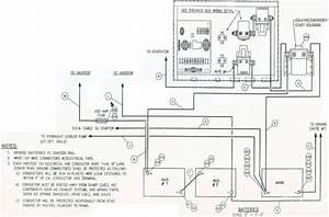 1990 Fleetwood Bounder Wiring Diagram