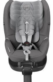 Cybex Sirona M2 I Size Test : fotelik samochodowy rwf cybex sirona m2 i size 2019 dla ~ Jslefanu.com Haus und Dekorationen