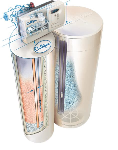 Culligan Water Softeners  Water Softener  Softeners And