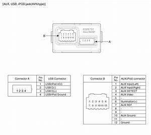 Hyundai Elantra  Multimedia Jack  Schematic Diagrams - Avn System