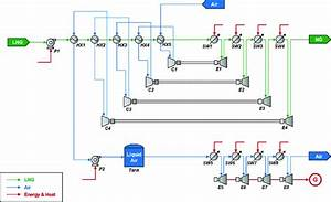 Process Flow Diagram Of The Energy Storage System