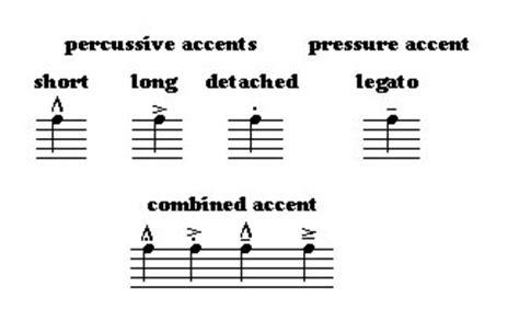 Перевод слова accent, американское и британское произношение, транскрипция, словосочетания, однокоренные слова, примеры использования. OnMusic Dictionary - Term