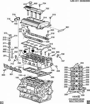 2000 Pontiac Montana Engine Diagram Head Gasket Wiring Diagram Schematic Shy Agility A Shy Agility A Aliceviola It