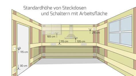 Warum Lichtschalter Bad Außen by Die H 246 He Steckdosen Und Schaltern Bei Der