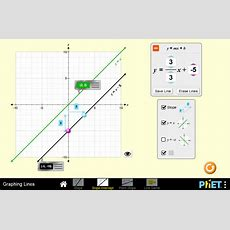 Graphing Lines  Graphing Linear Equations  Lines  Slope  Phet Interactive Simulations