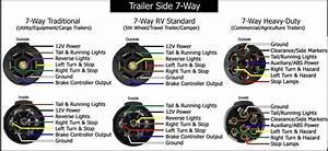 Wiring Diagram For Trailer Hookup