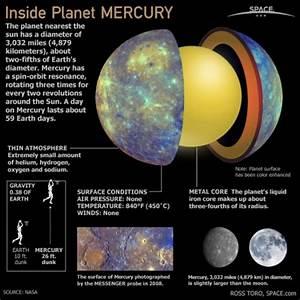10 Interesting Mercury Facts   My Interesting Facts