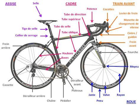 chambre à air vélo route triathlon quel vélo sport community
