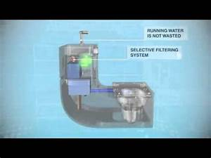 Reservoir Wc Lave Main : roca w w combin lave mains cuvette suspendu youtube ~ Melissatoandfro.com Idées de Décoration