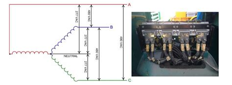 480 Power In Diagram by Generator Voltage Changes 277 480 3 Phase 120 240 Vac 3