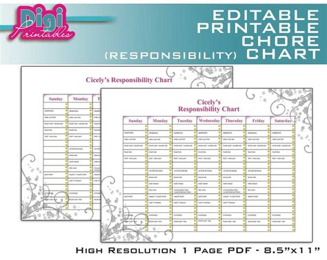 editable printable chore chart responsibility chart