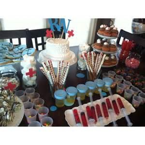 Nursing School Graduation Party Ideas