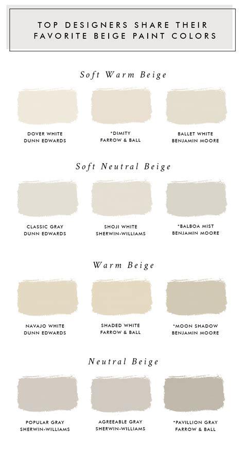 favorite beige paint colors euffslemani