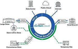 Dsl Router Network Diagram