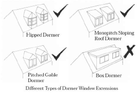 types of dormer window loft conversions