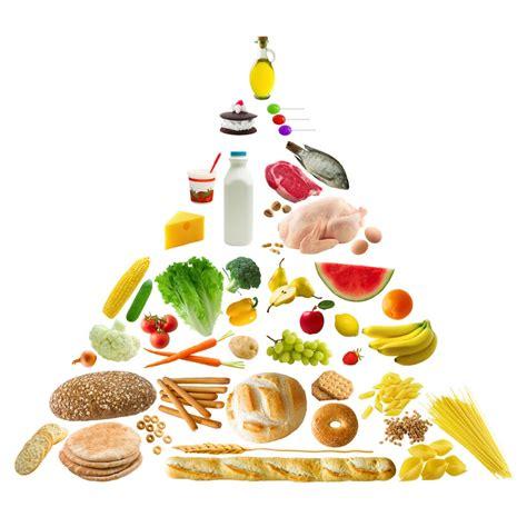 Ibu Menyusui Vegetarian Free 1200 Calorie Diet Menu Ideas Weight Loss Plan From