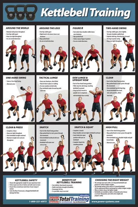 workout kettlebells kettlebell exercises workouts kettle bell training body exercise strength beginner routine basic work weight kb poster movements benefits
