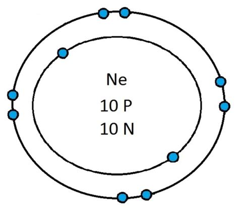 Nitrogen Bohr Model Diagram