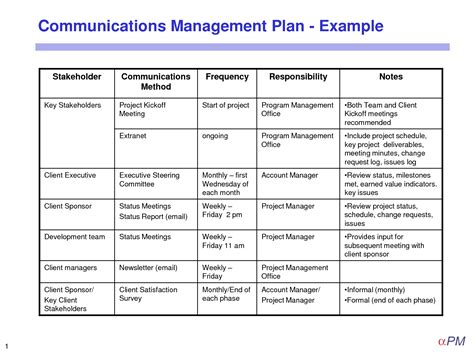 Communication Plan Template Communication Plan Template Cyberuse