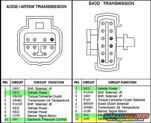 E4od Solenoid Pack Diagram Plug