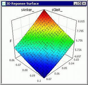 Koeffizient Berechnen : software fem tutorial magnetfeld probabilistik monte carlo optiyummy ~ Themetempest.com Abrechnung