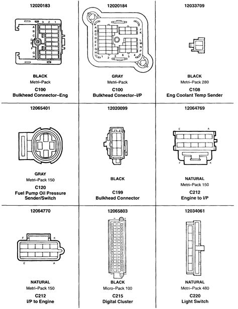 2000 S10 Dash Wiring Diagram by 93 S10 Blazer Bulkhead Pinout Request Blazer Forum