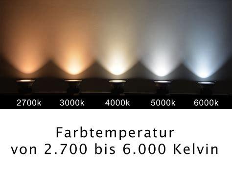 pflanzenlampe led pflanzenlampe aufputz haengelampe