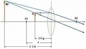 Bildweite Berechnen : japtik java optik von marcel schmittfull ~ Themetempest.com Abrechnung