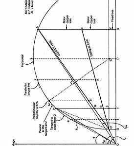 Kbreee  Circle Diagram Of Induction Motor