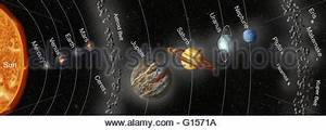 The Solar System showing the Sun, Inner Planets, Asteroid ...