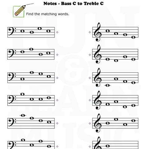 worksheet on note reading for music students note